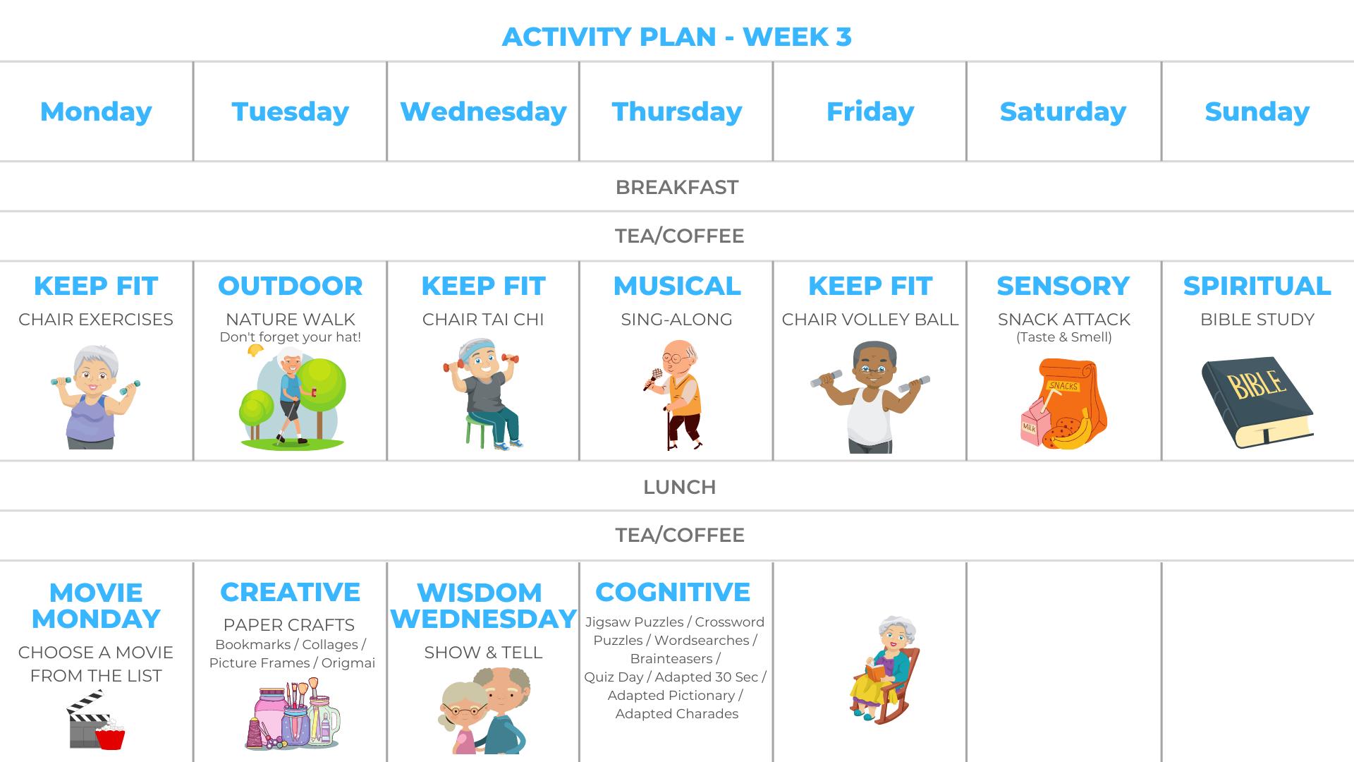 nazareth care activity plan